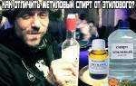 Как горит метиловый спирт