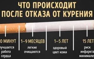 Как бросить курить за 5 минут