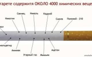 Вредные вещества содержащиеся в сигаретах