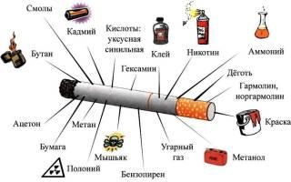 Вредит ли курение здоровью