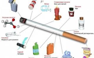 Вред курения для здоровья человека