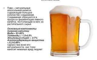 Аллергия на пиво на лице