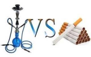 Вред кальяна и сигарет сравнение