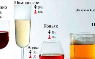 Бутылка пива через сколько выветривается