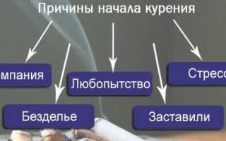 Для чего люди курят сигареты