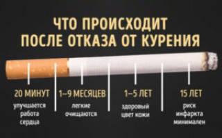 Как восстановить организм после курения сигарет