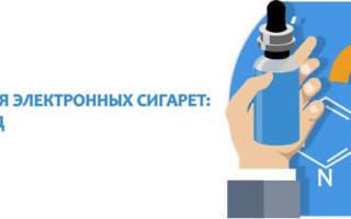 Жидкость для курения электронных сигарет